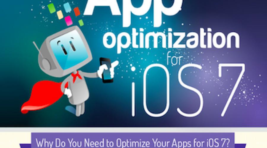 Waarom het belangrijk is om je apps te optimaliseren