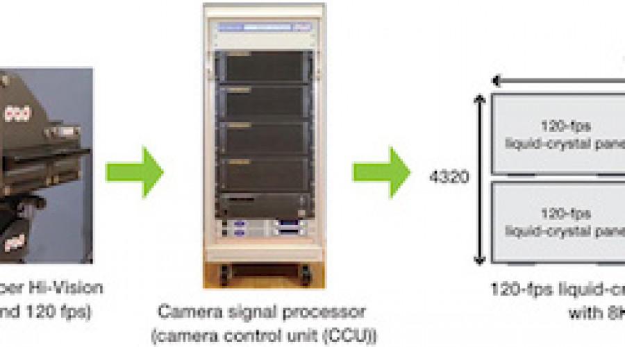 Rob's Column: Een 133 megapixels sensor scherpt beeldkwaliteit standaard ook voor drukwerk nog verder aan