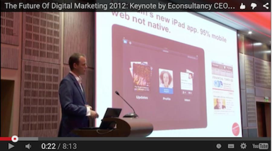 Digital Marketing voorspellingen die wel uit kwamen en onze wereld veranderden