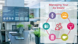 Ricoh Av Managed Workplace Services Start