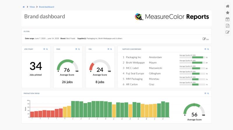 Colorware Brand Dashboard