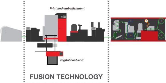 XEI_pr16008_drupa preview_Fusion Technology